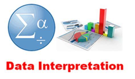 Thesis analysis interpretation data